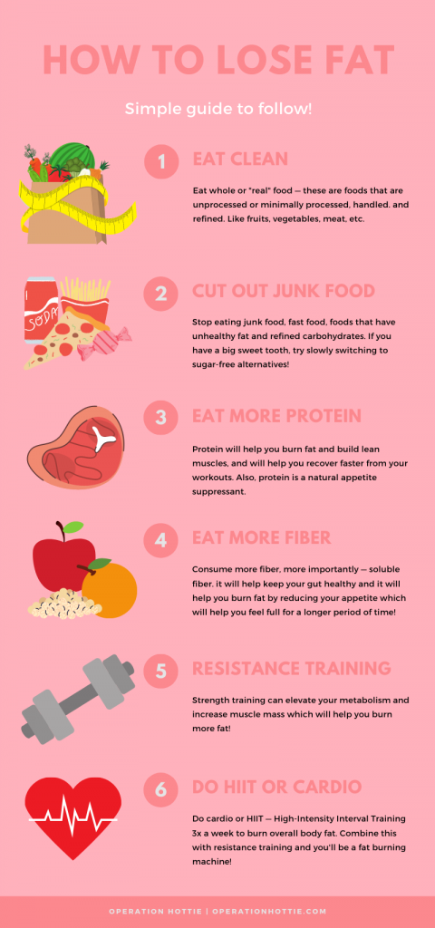 how to lose fat infographic